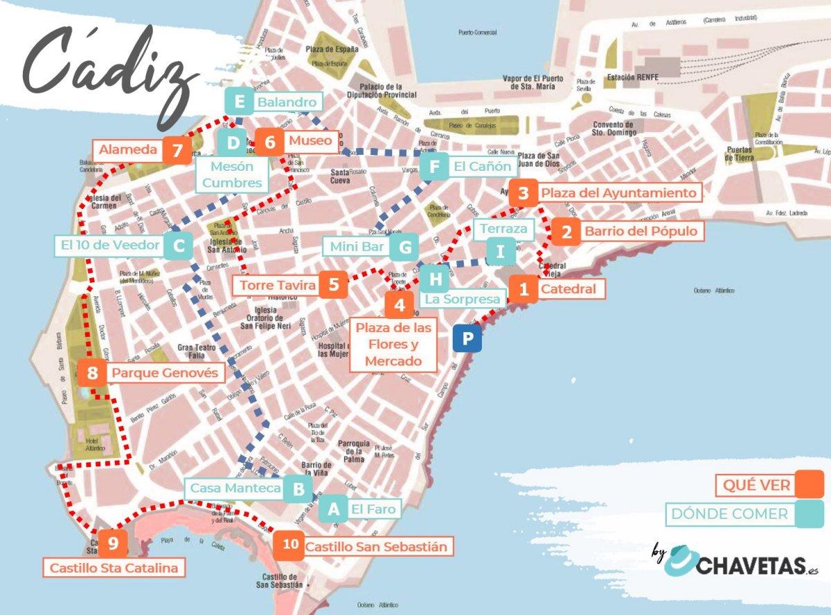 cádiz, ciudad, itinerario, por libre, que hacer, que ver, recorrido a pié, ruta, visitas